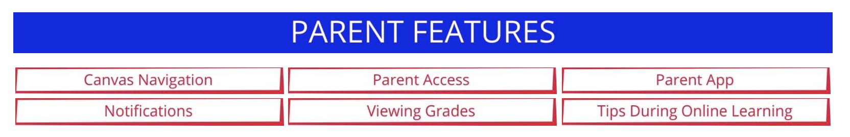 Parent Canvas Resource image